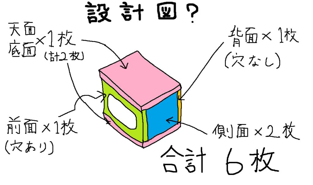 廃材で中型インコの巣箱を作りました!巣箱の設計図?