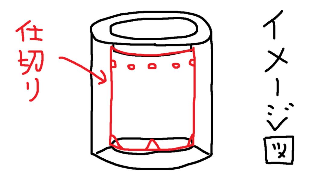 S&B特製ヱスビーカレー缶でアルコールストーブ 仕切り組み込み イメージ図