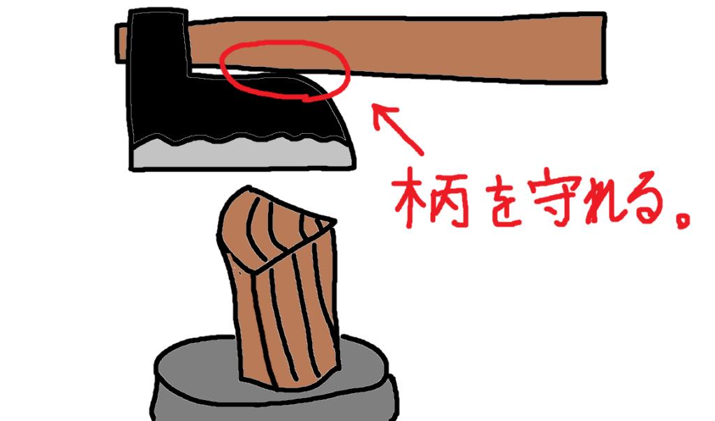キャンプ用に古い斧 和斧と比較 柄が守れる